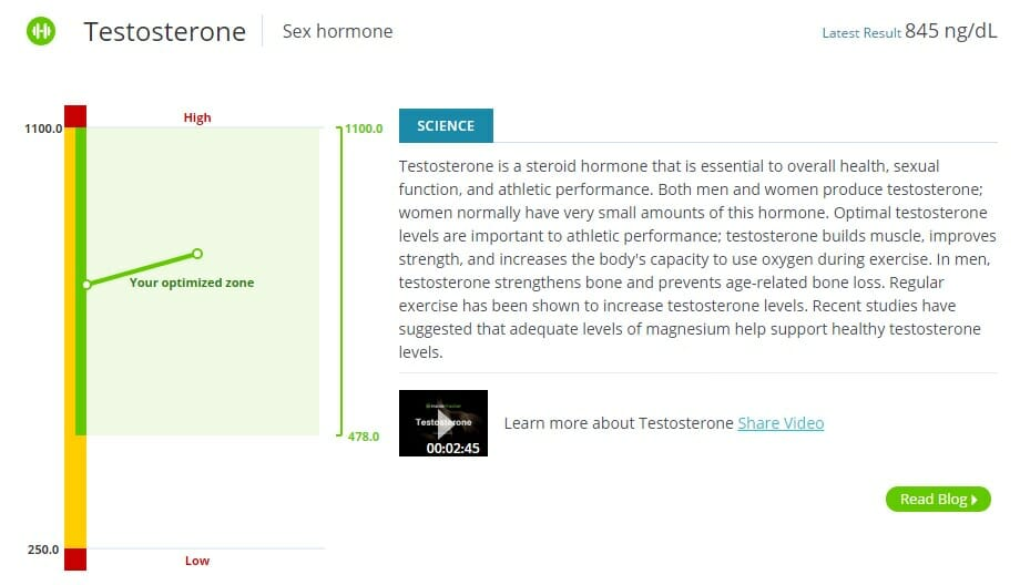 InsideTracker Testosterone