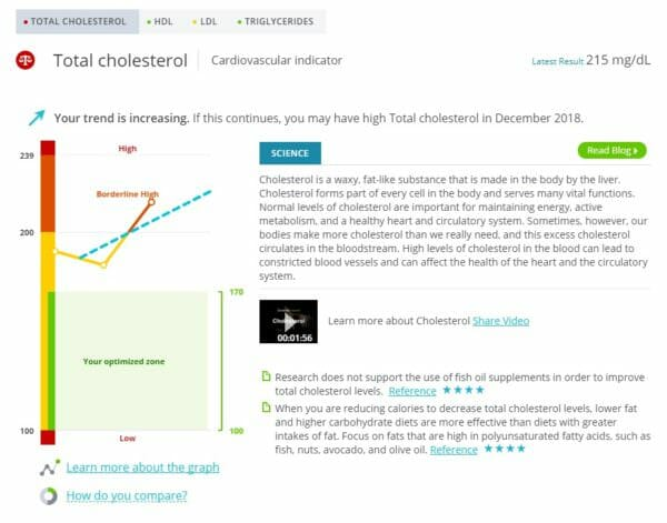 InsideTracker3-Cholesterol